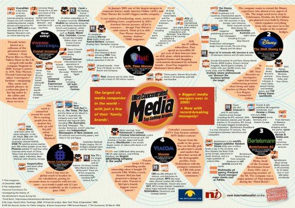 media-moguls-1200X849